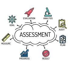 Assessment Models – Knowledge, Practice and Perfection – a fine balance